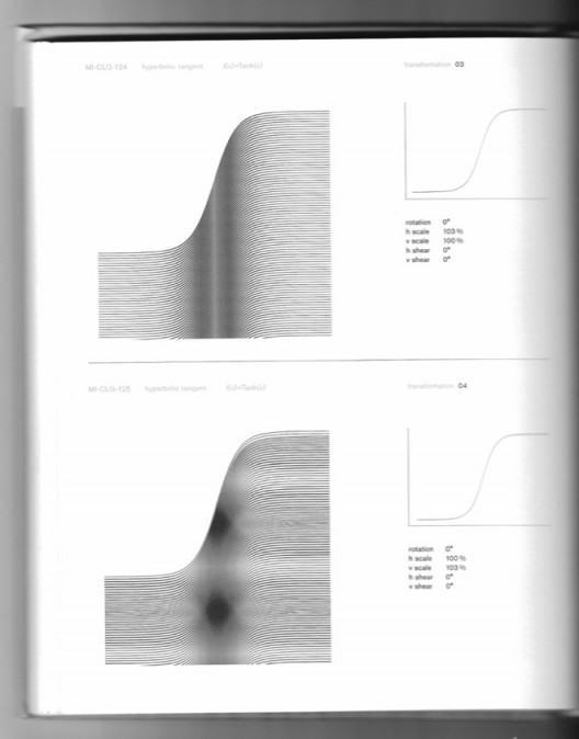 Carsten Nicolai 的《Moire Index》, p124,2019